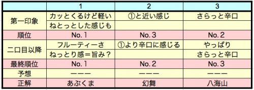 スクリーンショット 2015-09-16 6.12.09