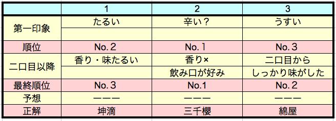 スクリーンショット 2015-10-27 17.47.11
