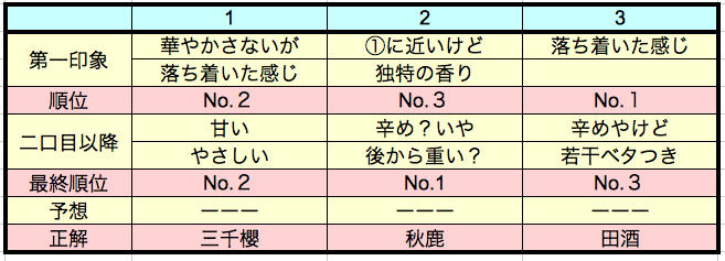 スクリーンショット 2015-10-27 17.51.26