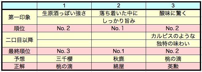 スクリーンショット 2015-10-27 17.58.03