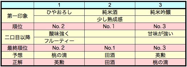 スクリーンショット 2015-10-27 18.01.45
